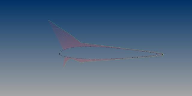 Airfoils4